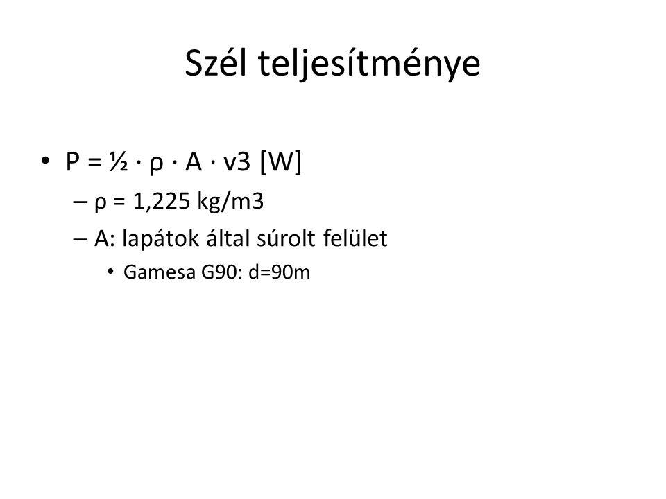 Szél teljesítménye P = ½ · ρ · A · v3 [W] ρ = 1,225 kg/m3